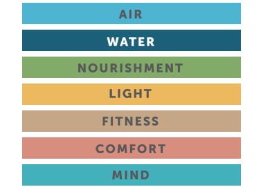 seven-concepts1
